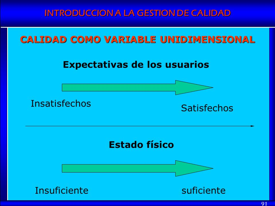 CALIDAD COMO VARIABLE UNIDIMENSIONAL