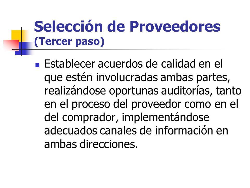 Selección de Proveedores (Tercer paso)