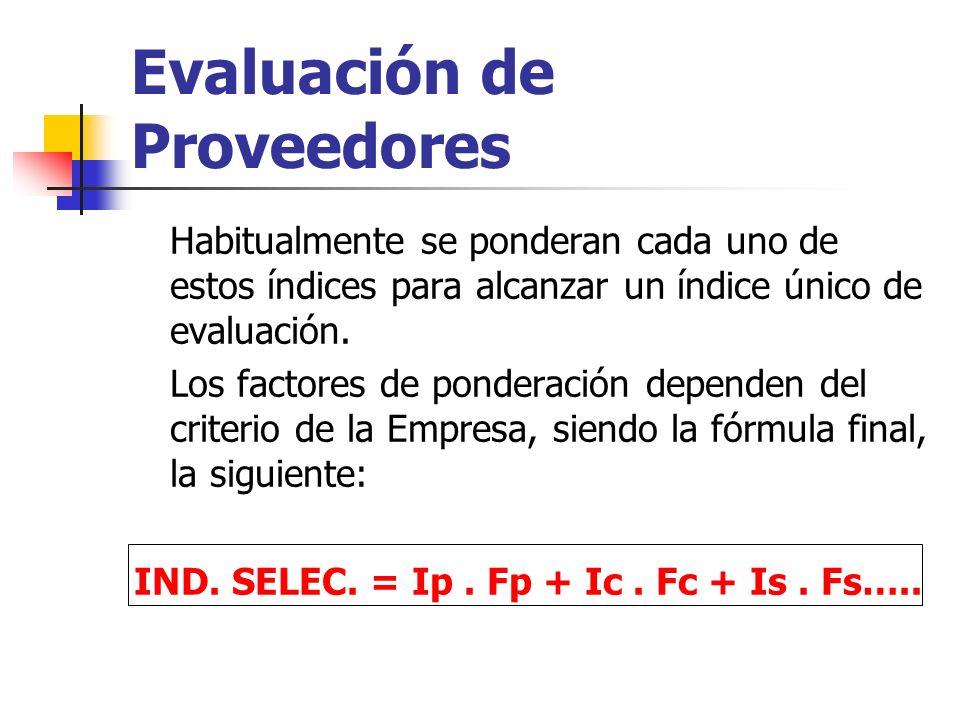 Evaluación de Proveedores