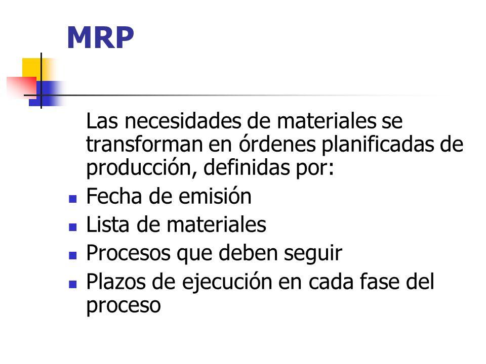 MRP Las necesidades de materiales se transforman en órdenes planificadas de producción, definidas por: