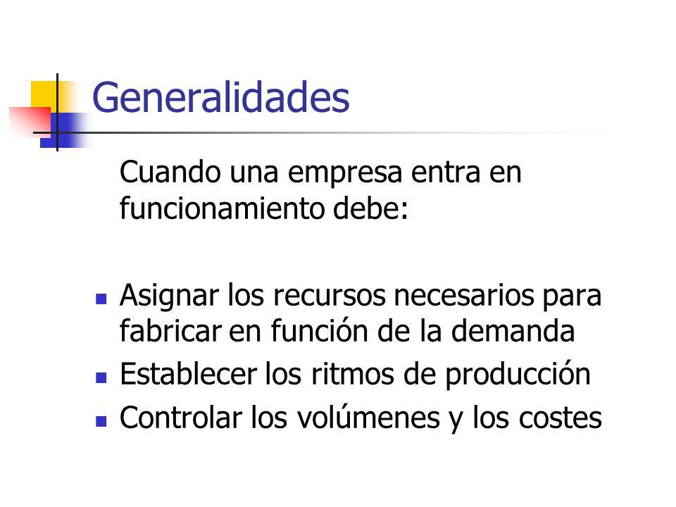 Generalidades Cuando una empresa entra en funcionamiento debe: