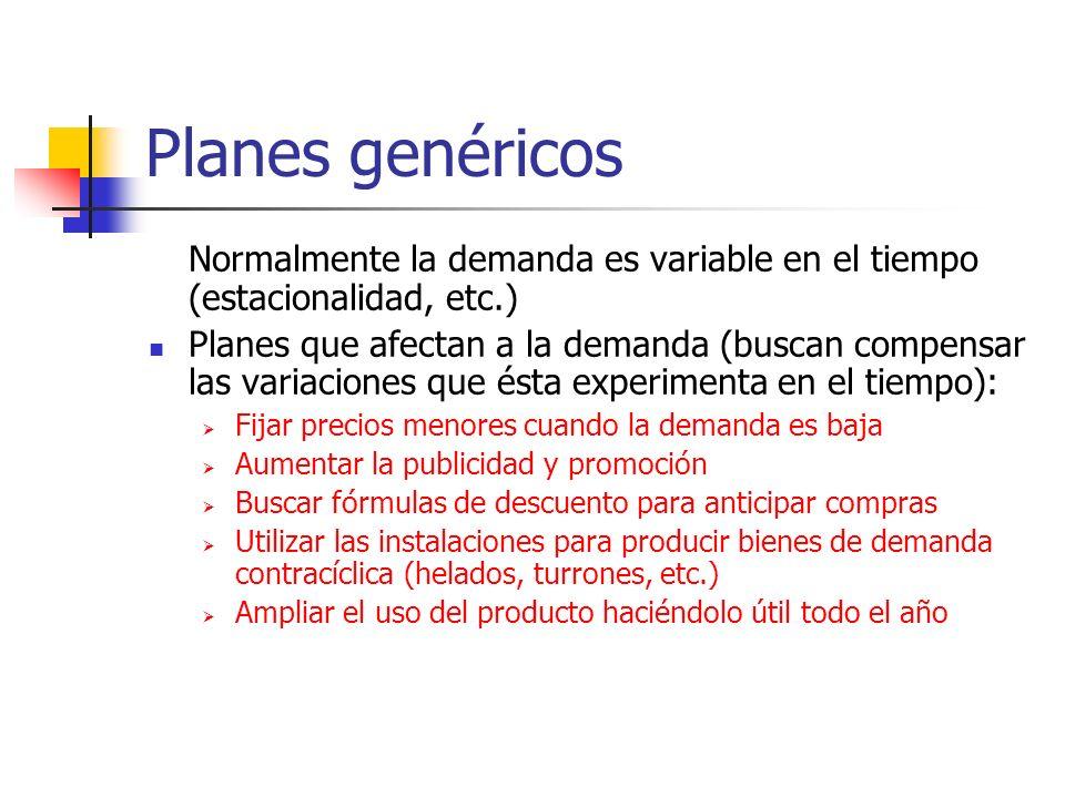Planes genéricos Normalmente la demanda es variable en el tiempo (estacionalidad, etc.)