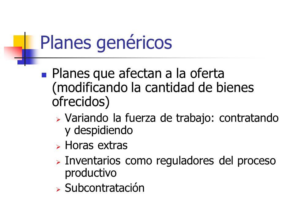 Planes genéricos Planes que afectan a la oferta (modificando la cantidad de bienes ofrecidos)