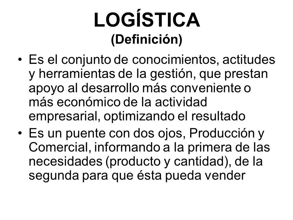 LOGÍSTICA (Definición)