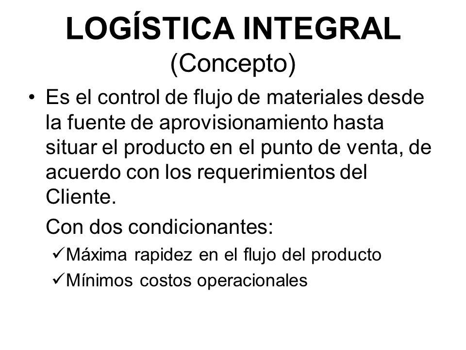 LOGÍSTICA INTEGRAL (Concepto)