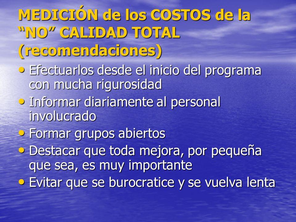 MEDICIÓN de los COSTOS de la NO CALIDAD TOTAL (recomendaciones)