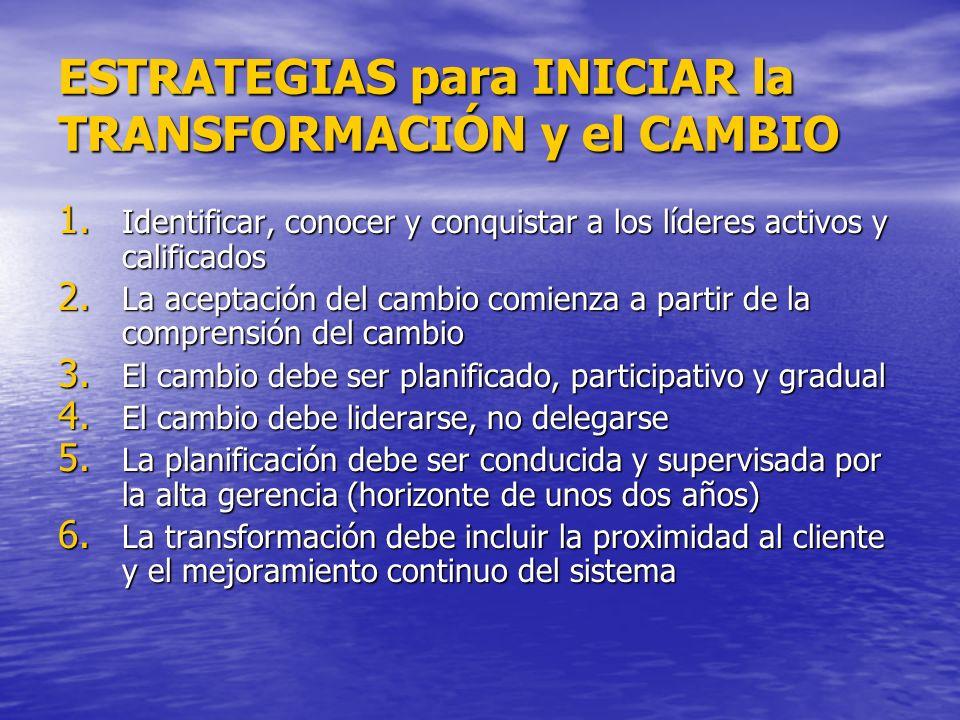 ESTRATEGIAS para INICIAR la TRANSFORMACIÓN y el CAMBIO