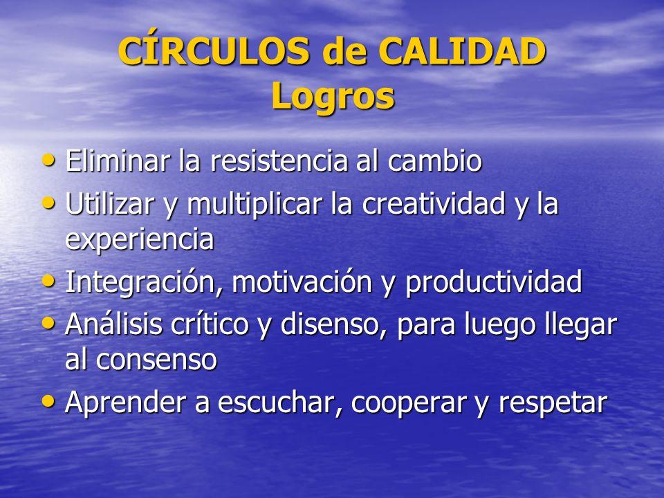 CÍRCULOS de CALIDAD Logros