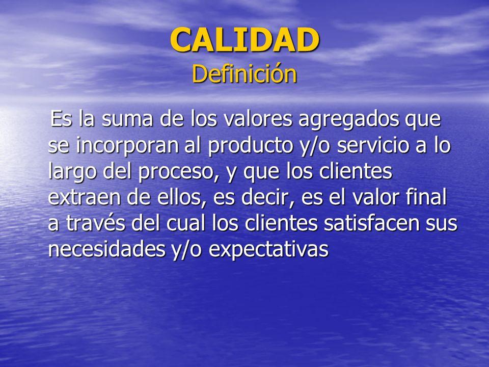 CALIDAD Definición