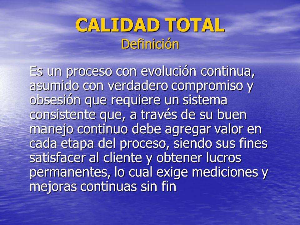 CALIDAD TOTAL Definición