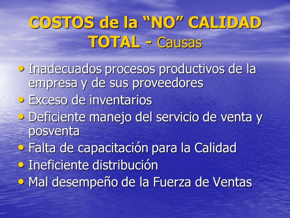 COSTOS de la NO CALIDAD TOTAL - Causas