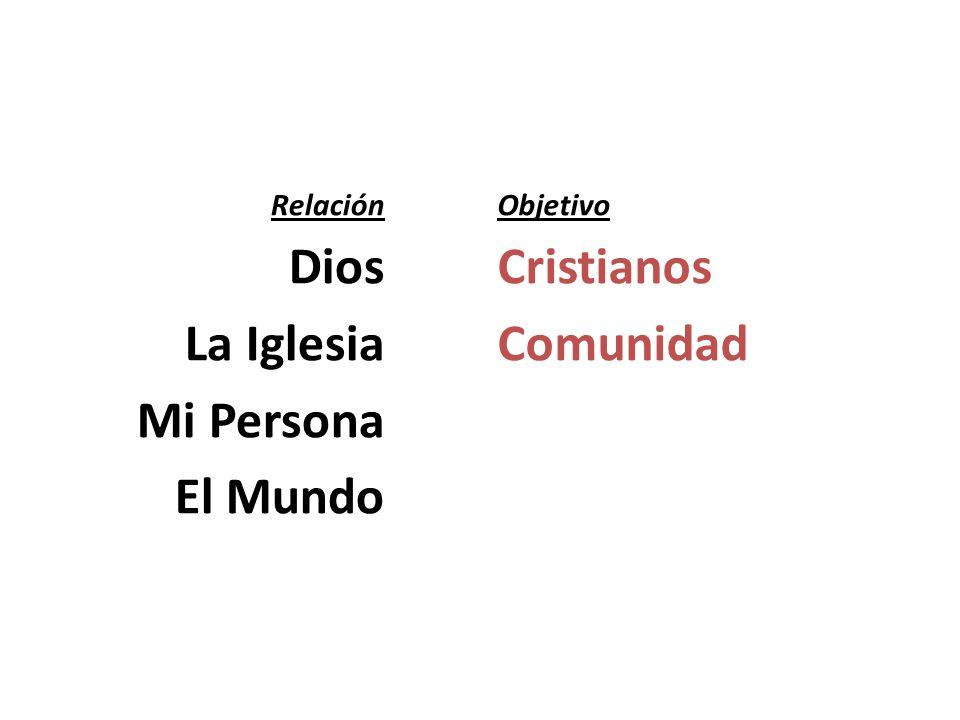 Dios La Iglesia Mi Persona El Mundo Cristianos Comunidad