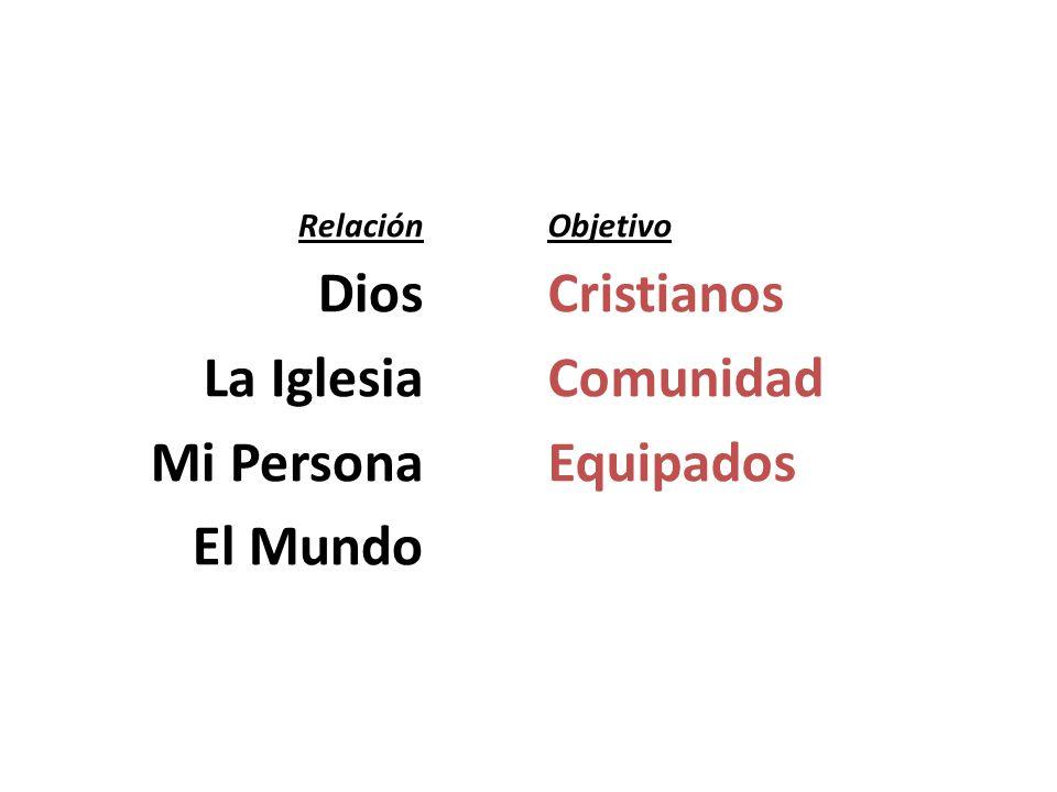 Dios La Iglesia Mi Persona El Mundo Cristianos Comunidad Equipados