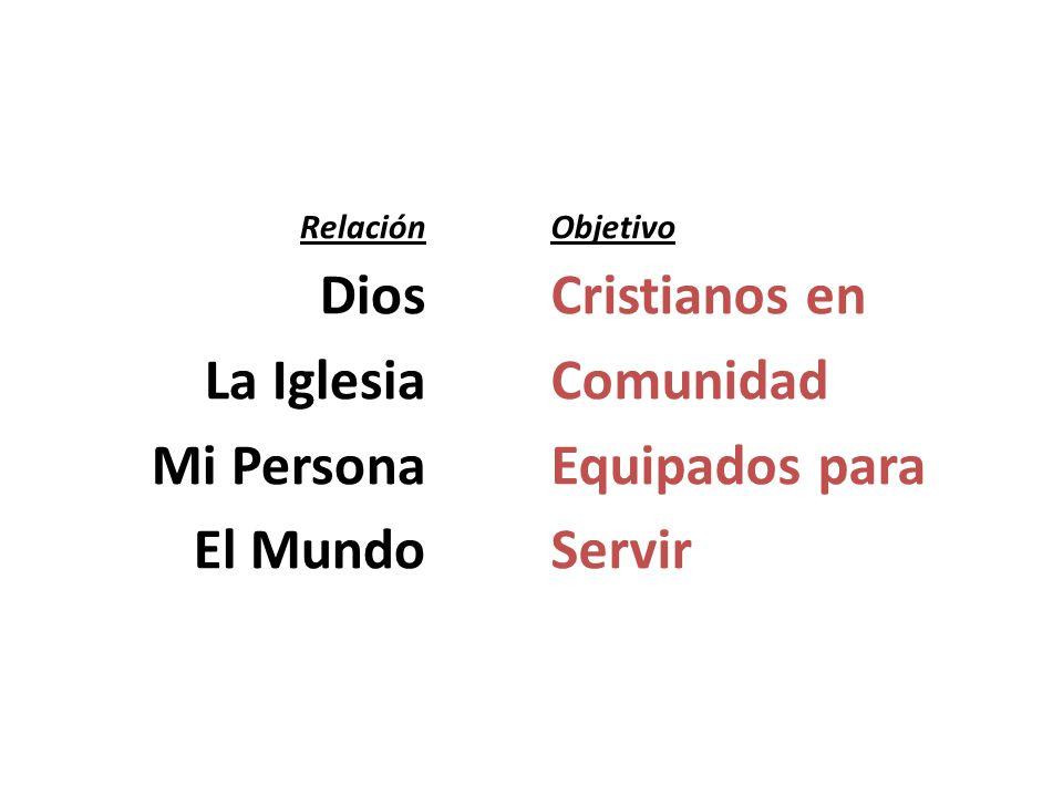 Dios La Iglesia Mi Persona El Mundo
