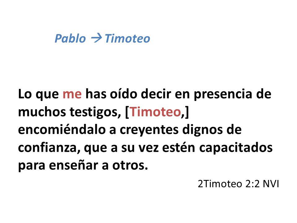 Pablo  Timoteo