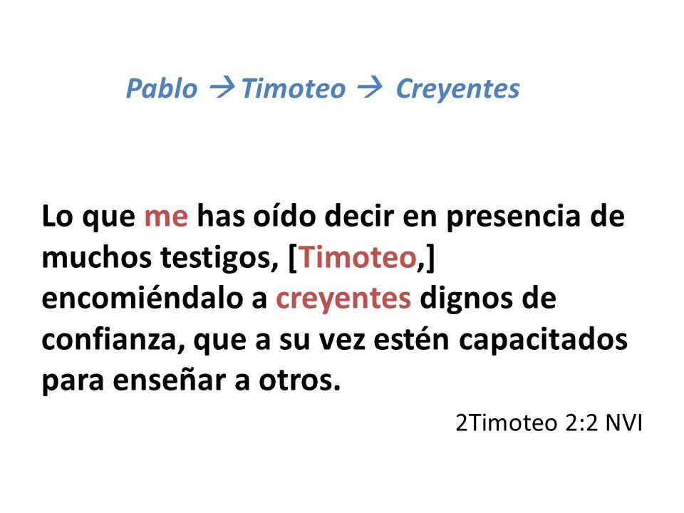 Pablo  Timoteo  Creyentes