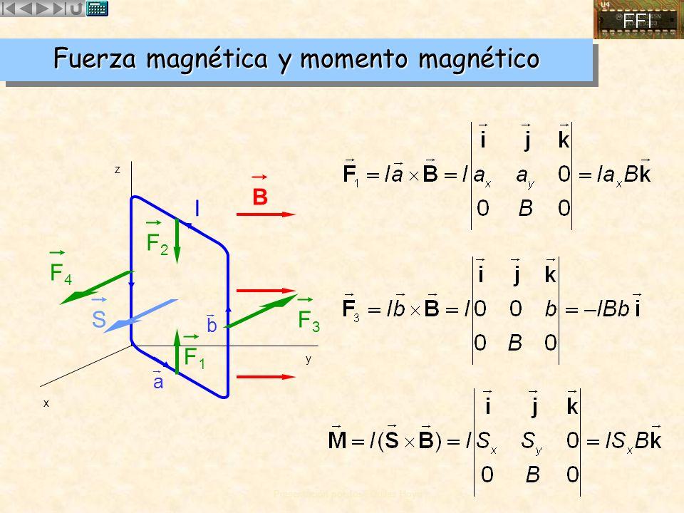 Fuerza magnética y momento magnético