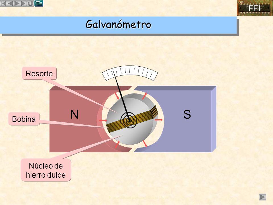 Galvanómetro Resorte N S Bobina Núcleo de hierro dulce
