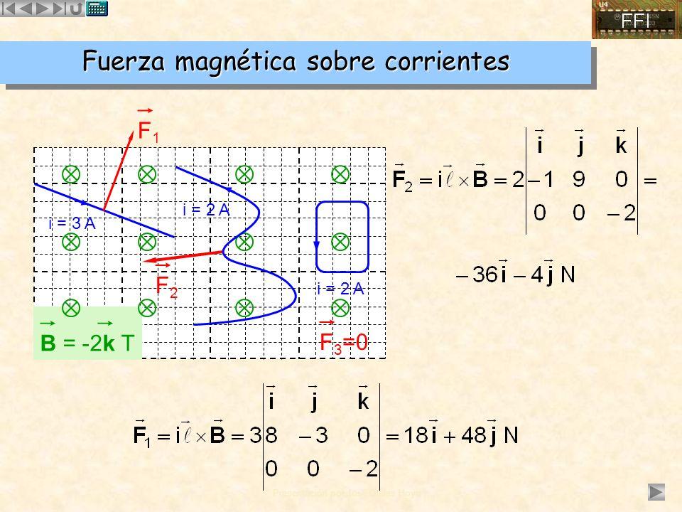 Fuerza magnética sobre corrientes
