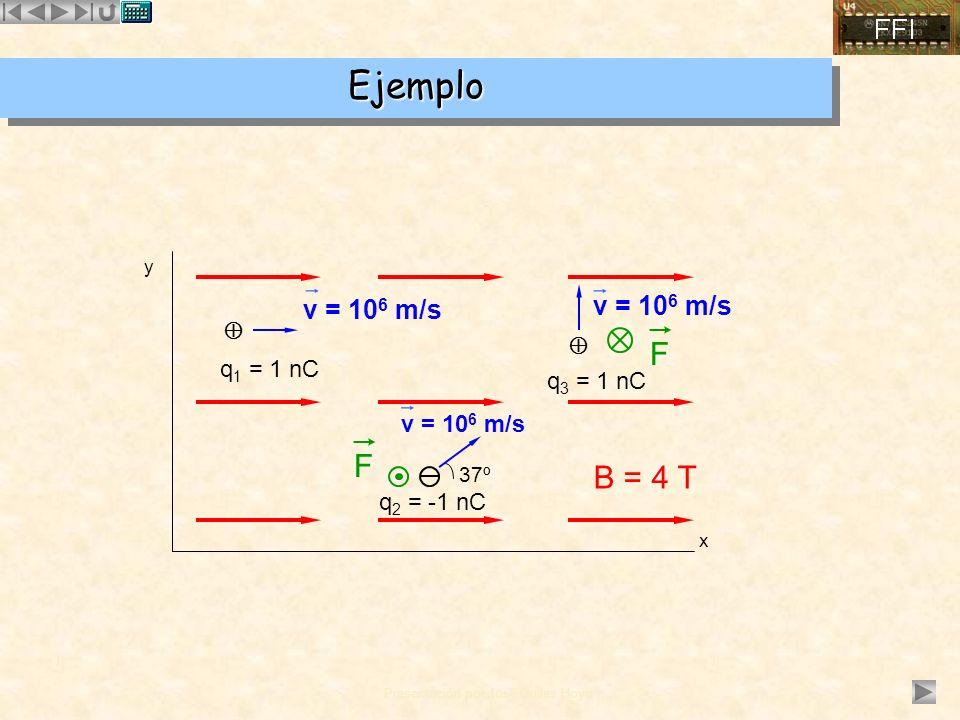 r r Ejemplo r r F r F B = 4 T v = 106 m/s v = 106 m/s   q1 = 1 nC