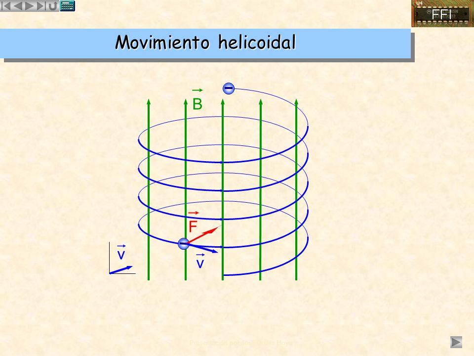 Movimiento helicoidal