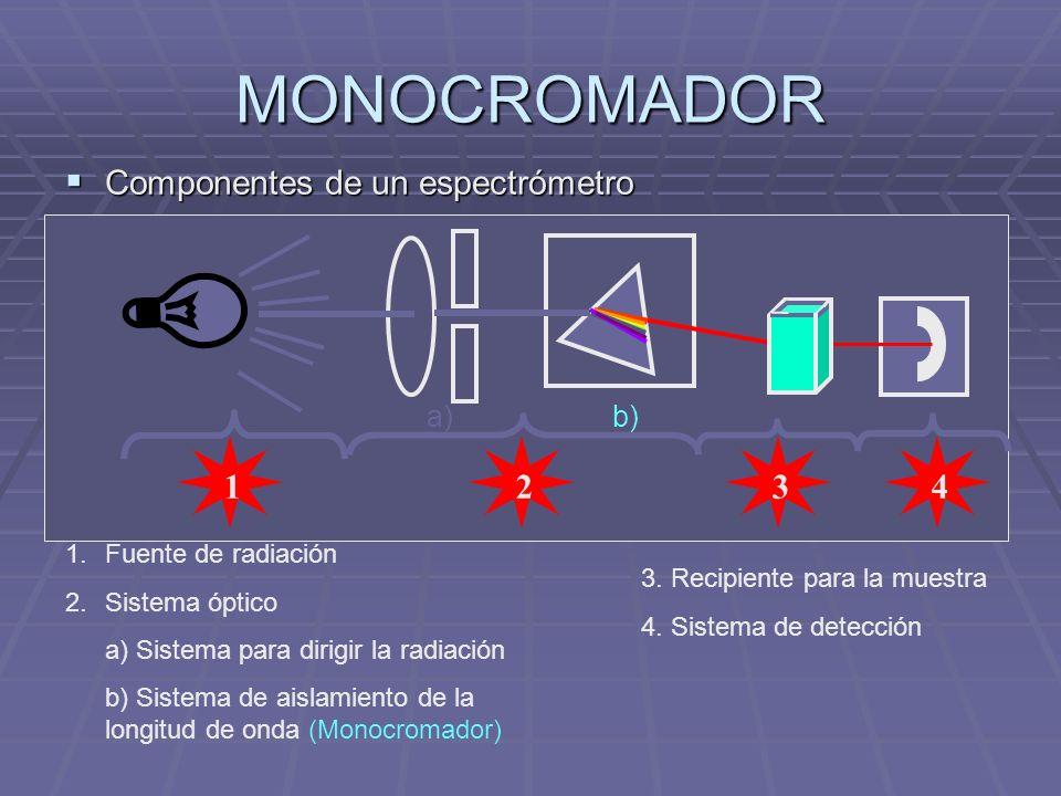 MONOCROMADOR 3 4 1 2 Componentes de un espectrómetro a) b)
