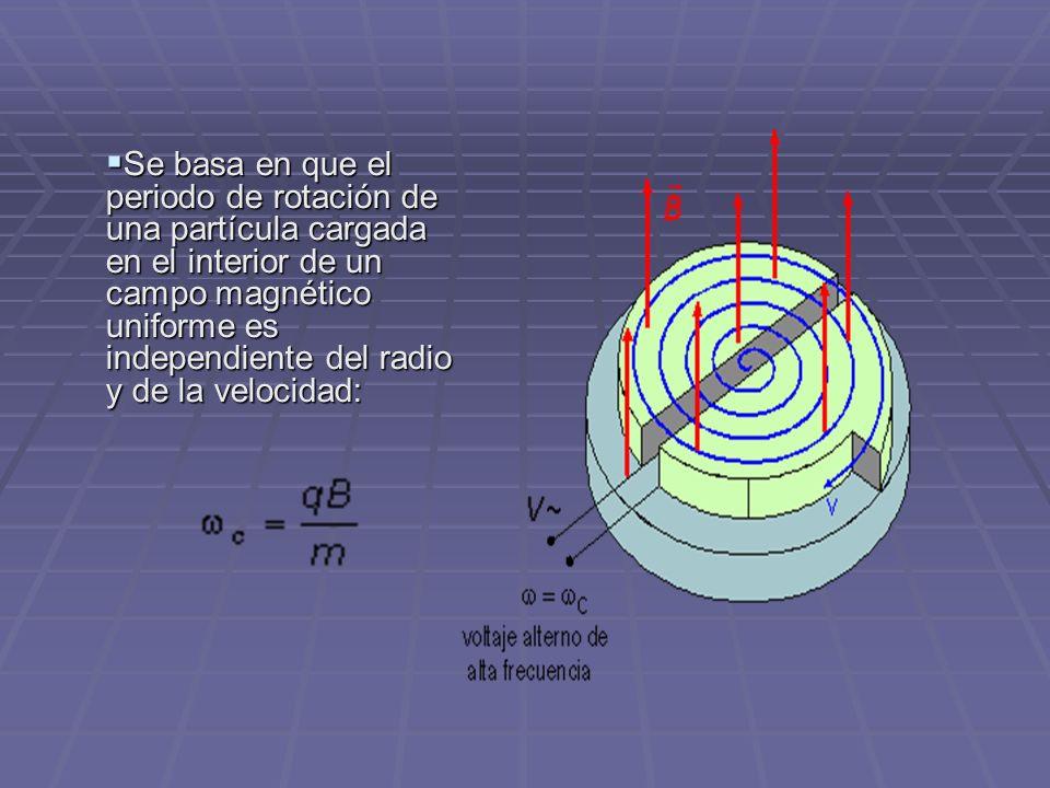 Se basa en que el periodo de rotación de una partícula cargada en el interior de un campo magnético uniforme es independiente del radio y de la velocidad: