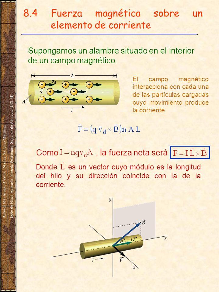 8.4 Fuerza magnética sobre un elemento de corriente