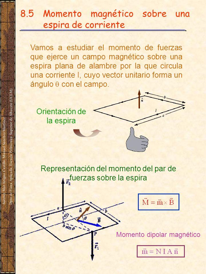 8.5 Momento magnético sobre una espira de corriente