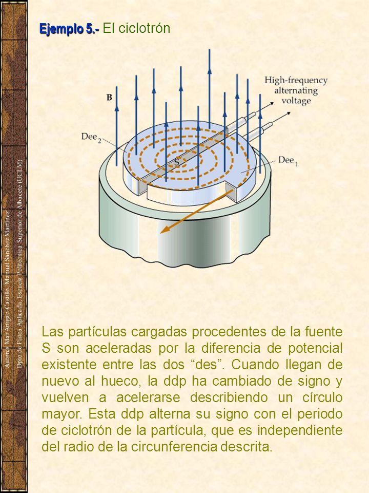 Ejemplo 5.- El ciclotrón Dpto de Física Aplicada, Escuela Politécnica Superior de Albacete (UCLM)