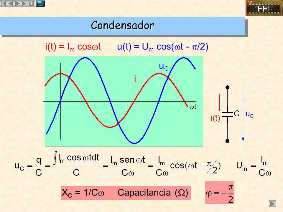 Condensador i(t) = Im cost u(t) = Um cos(t - p/2) uC i