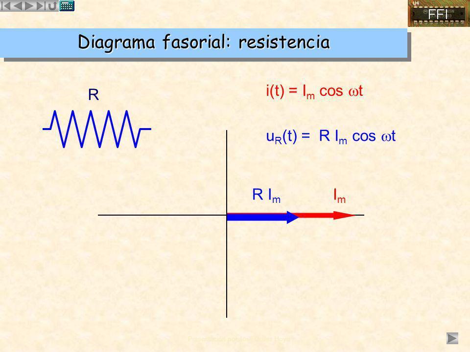 Diagrama fasorial: resistencia