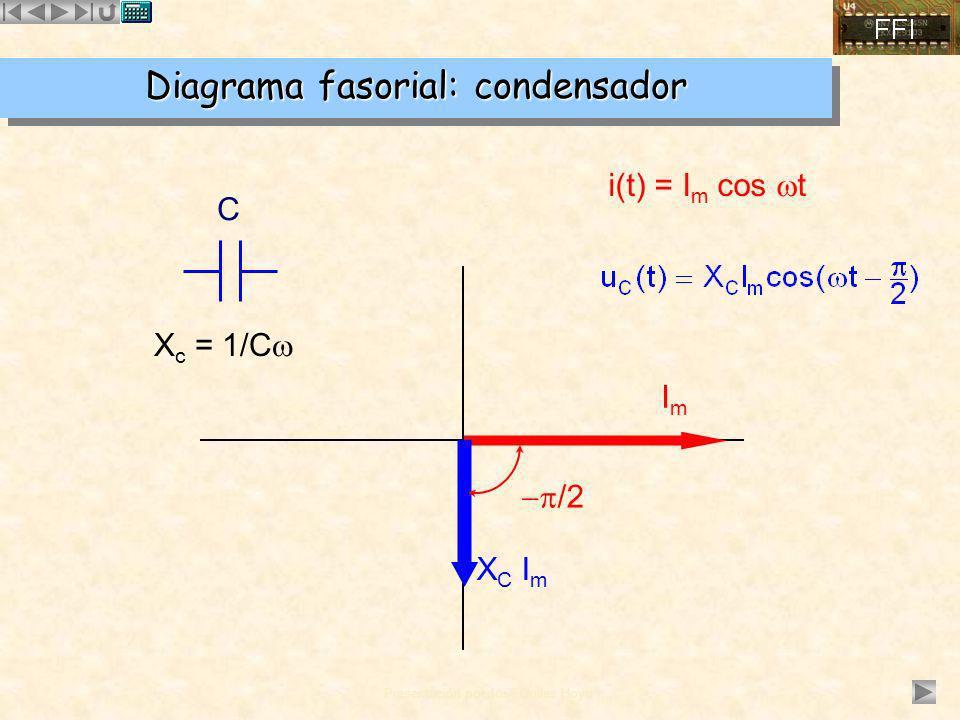 Diagrama fasorial: condensador