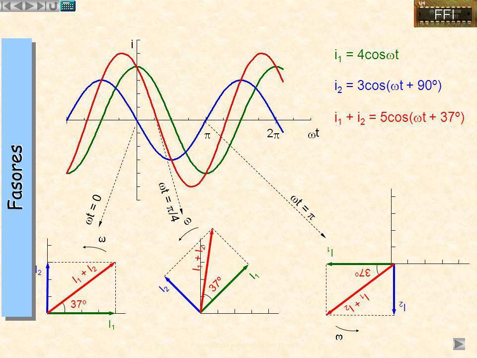 Fasores i1 = 4coswt i2 = 3cos(wt + 90º) i1 + i2 = 5cos(wt + 37º)