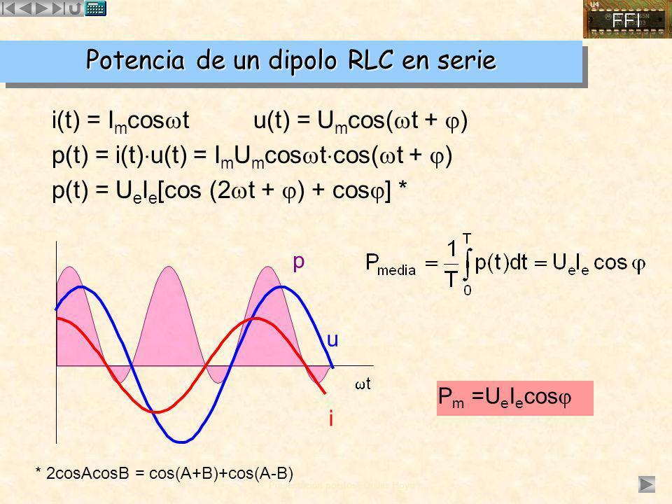 Potencia de un dipolo RLC en serie