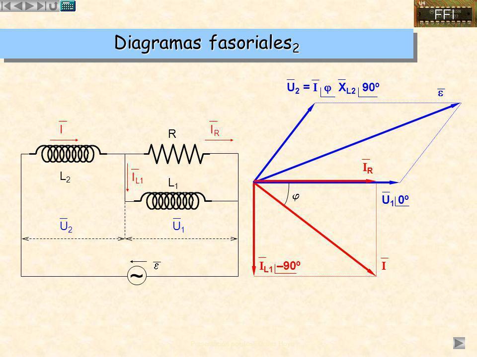 ~ Diagramas fasoriales2 U2 = I  XL2 90º  I IR R IR L2 IL1 L1