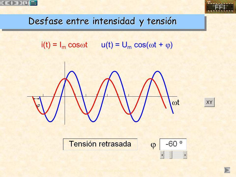Desfase entre intensidad y tensión