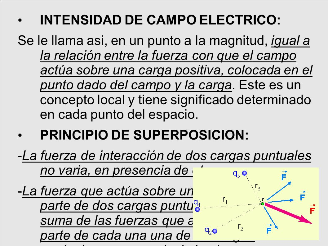 INTENSIDAD DE CAMPO ELECTRICO: