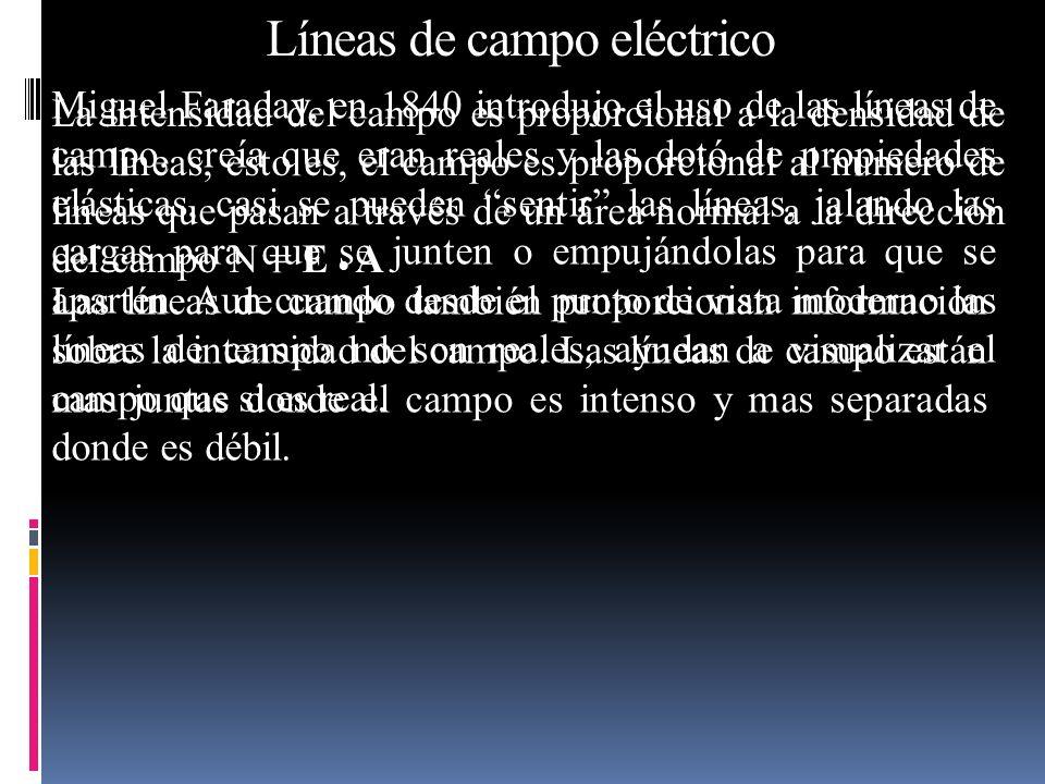 Líneas de campo eléctrico