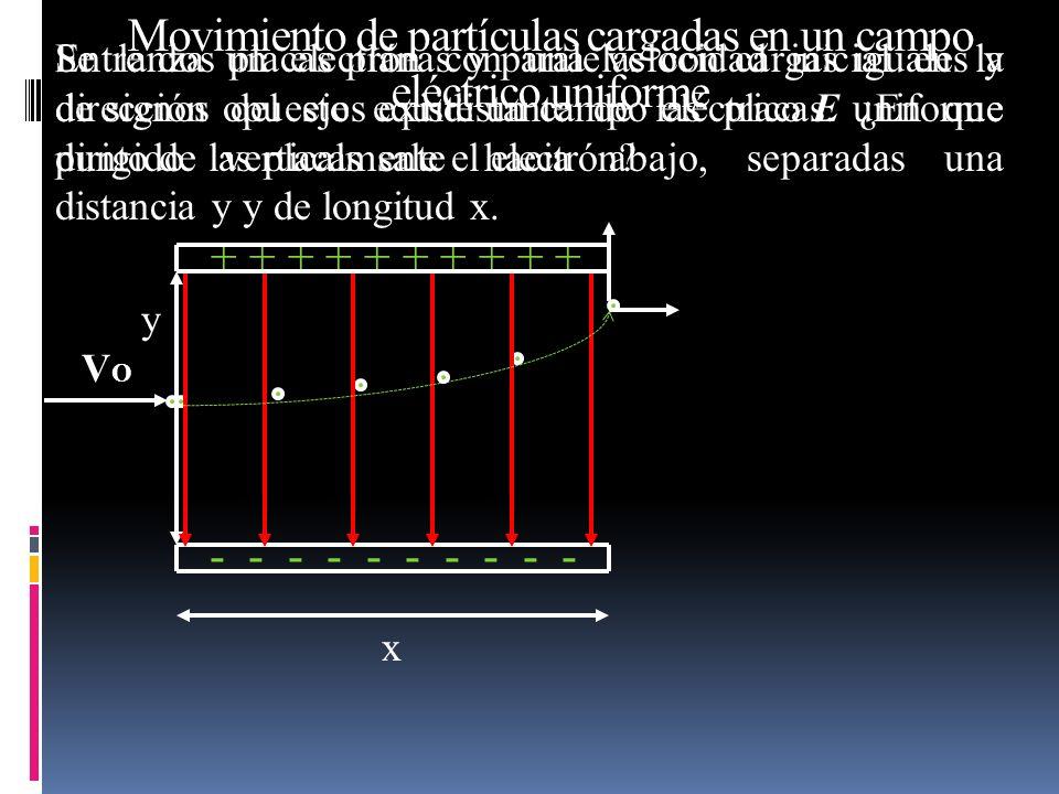 Movimiento de partículas cargadas en un campo eléctrico uniforme