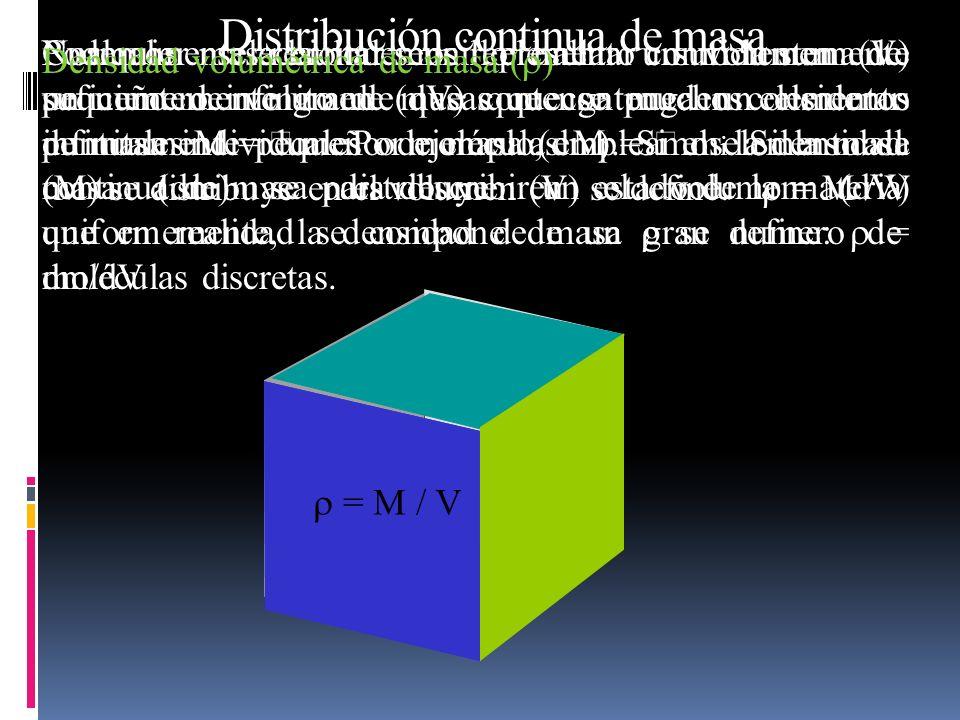 Distribución continua de masa