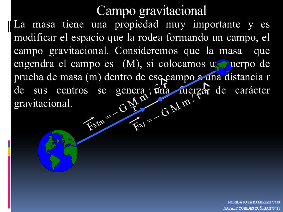 ^ ^ Campo gravitacional