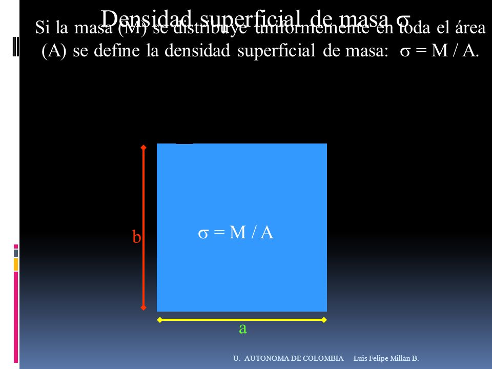 Densidad superficial de masa s