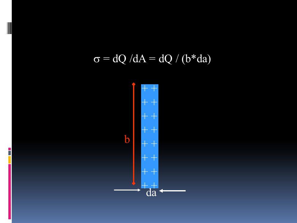 s = dQ /dA = dQ / (b*da) + + + + + + + + + + + + + + + + b da