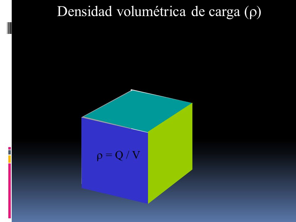 Densidad volumétrica de carga (r)