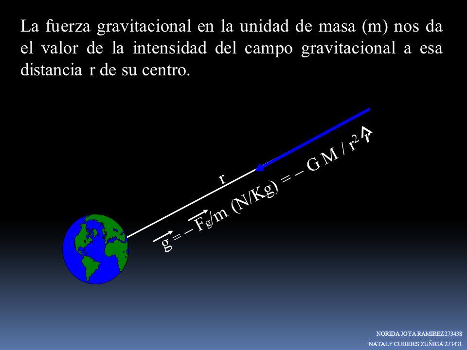 La fuerza gravitacional en la unidad de masa (m) nos da el valor de la intensidad del campo gravitacional a esa distancia r de su centro.