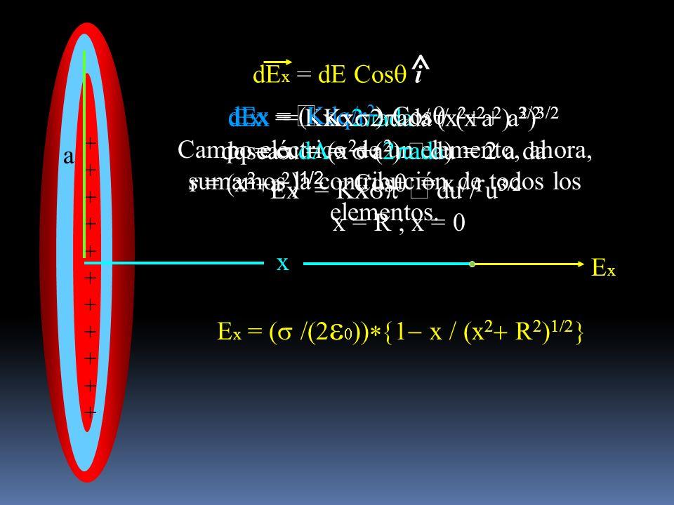 +++++++++++ a. Ex. x. ^ dEx = dE Cosq i.