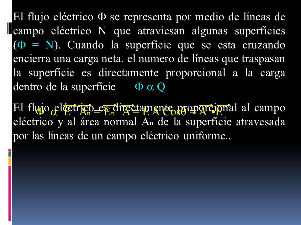 El flujo eléctrico F se representa por medio de líneas de campo eléctrico N que atraviesan algunas superficies (F = N). Cuando la superficie que se esta cruzando encierra una carga neta. el numero de líneas que traspasan la superficie es directamente proporcional a la carga dentro de la superficie F a Q