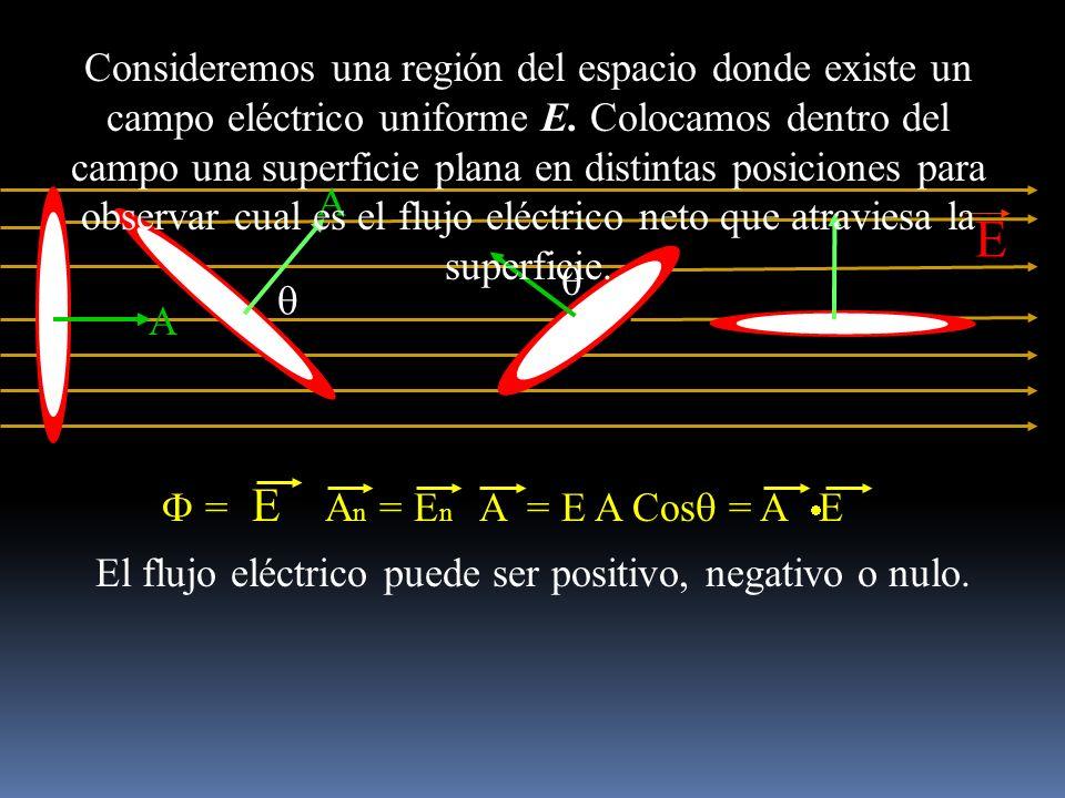 El flujo eléctrico puede ser positivo, negativo o nulo.