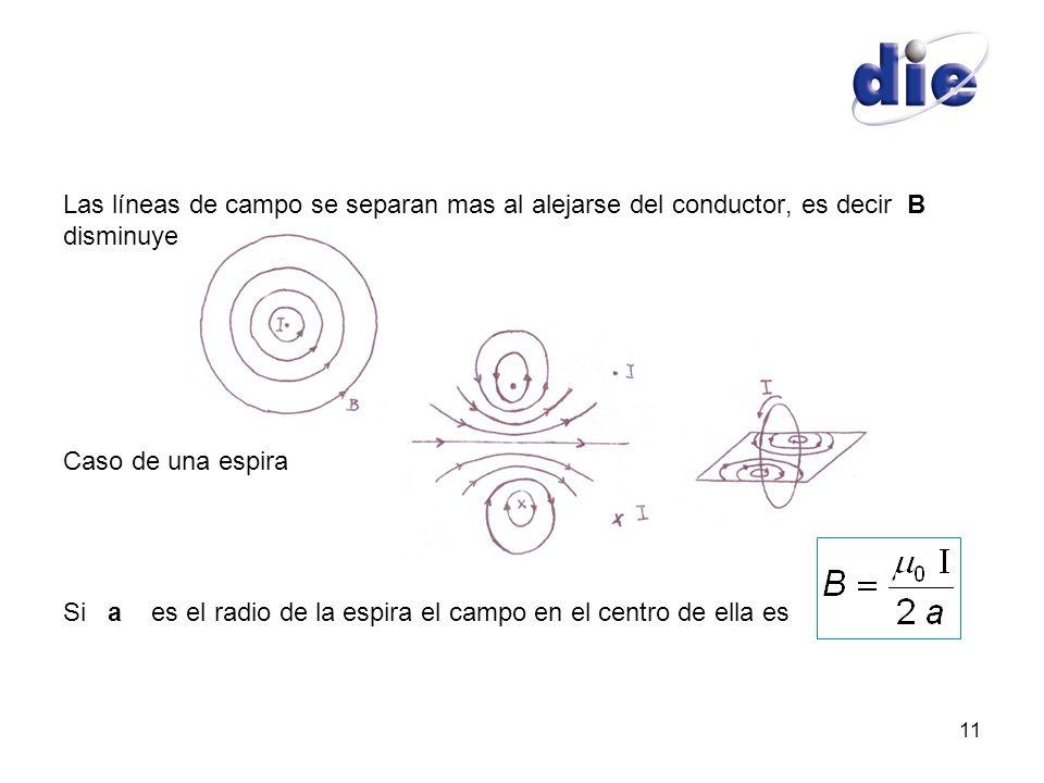 Las líneas de campo se separan mas al alejarse del conductor, es decir B disminuye